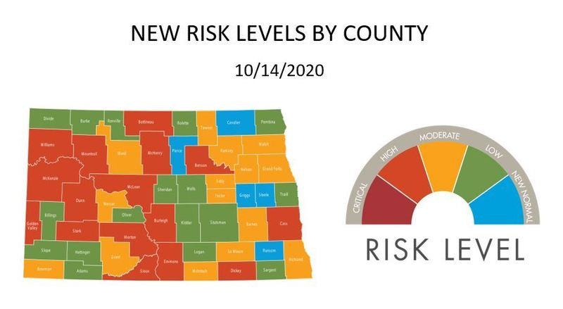 COVID-19 County Risk Level Update